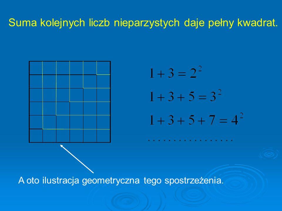 Suma kolejnych liczb nieparzystych daje pełny kwadrat.................. A oto ilustracja geometryczna tego spostrzeżenia..