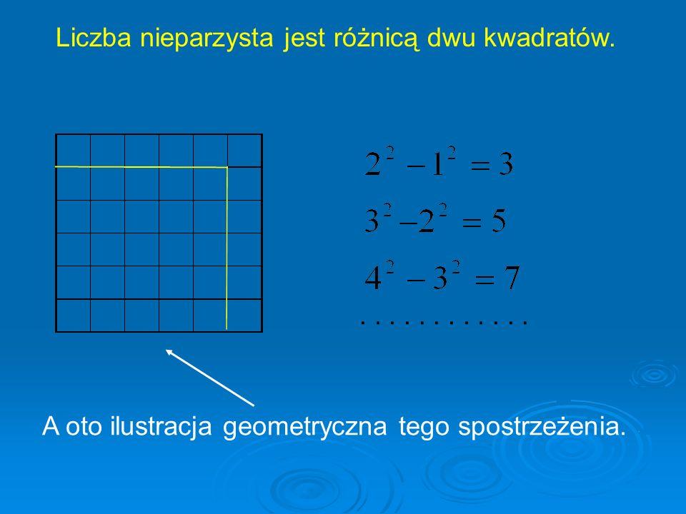 Liczba nieparzysta jest różnicą dwu kwadratów....... A oto ilustracja geometryczna tego spostrzeżenia..
