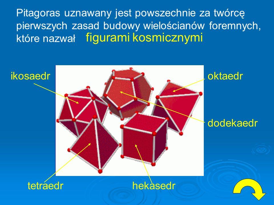 Pitagoras uznawany jest powszechnie za twórcę pierwszych zasad budowy wielościanów foremnych, które nazwał figurami kosmicznymi tetraedrhekasedr oktae