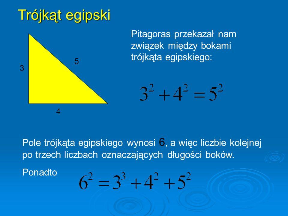 Trójkąt egipski Pitagoras przekazał nam związek między bokami trójkąta egipskiego: 3 4 5 Pole trójkąta egipskiego wynosi 6, a więc liczbie kolejnej po