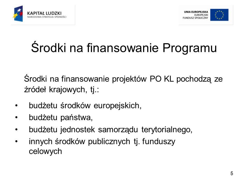 76 Rozliczenie dofinansowania w ramach PROGRAM OPERACYJNY KAPITAŁ LUDZKI 2007-2013 PROJEKTÓW SYSTEMOWYCH DZIAŁANIA 7.1 PODDZIAŁAŃ 7.1.1 i 7.1.2
