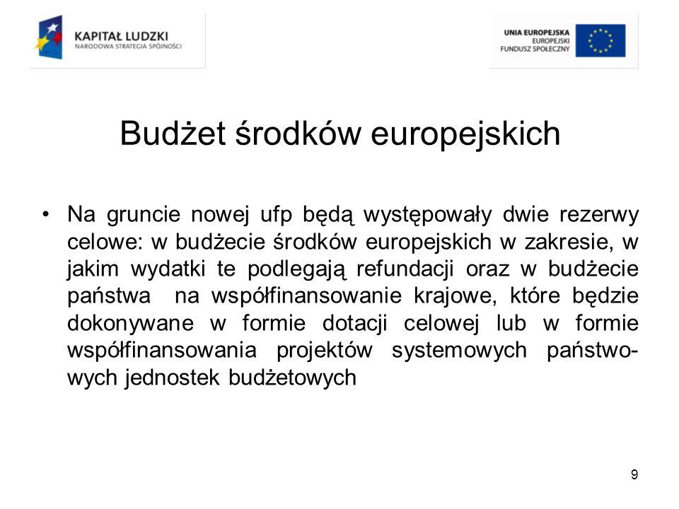 Warunki płatności Przedmiotowy zapis odnosi się do każdej jednostki sektora finansów publicznych, zaangażowanej w realizację projektu finansowanego ze środków europejskich, bez względu na jej charakter w projekcie.