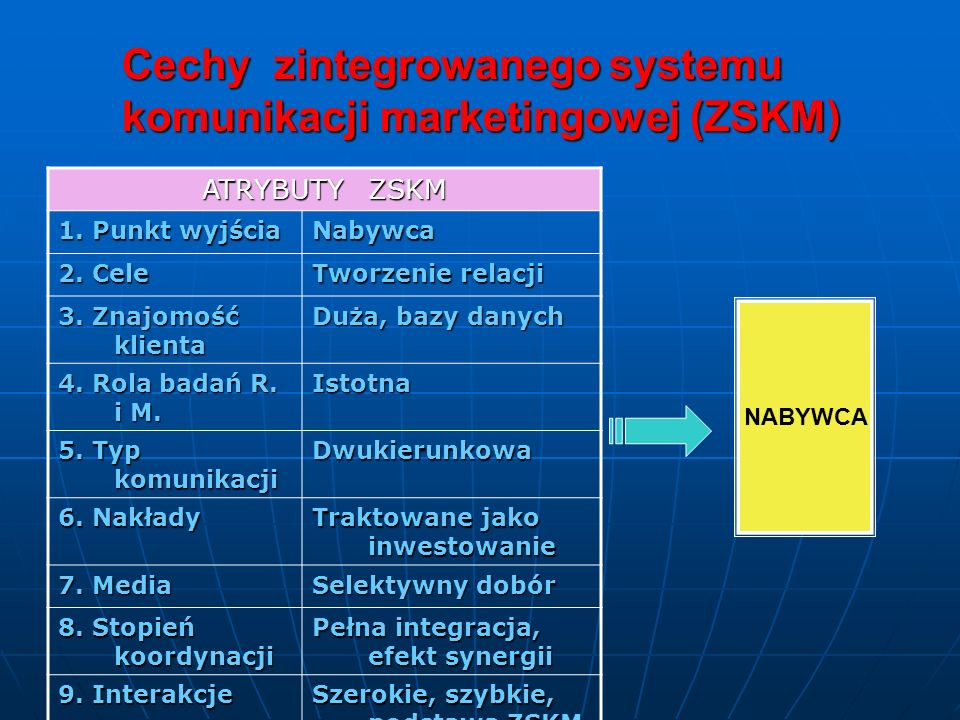 Cechy zintegrowanego systemu komunikacji marketingowej (ZSKM) ATRYBUTY ZSKM 1.