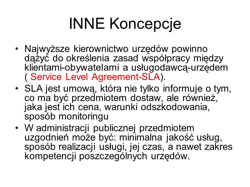 INNE Koncepcje Najwyższe kierownictwo urzędów powinno dążyć do określenia zasad współpracy między klientami-obywatelami a usługodawcą-urzędem ( Servic
