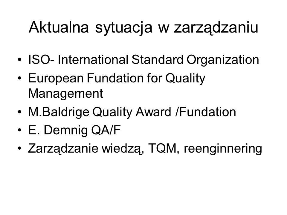 Aktualna sytuacja w zarządzaniu ISO- International Standard Organization European Fundation for Quality Management M.Baldrige Quality Award /Fundation