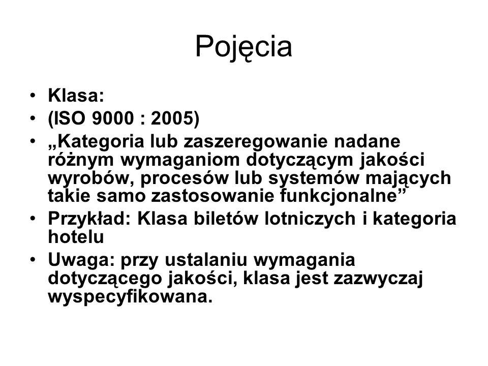 Pojęcia Klasa: (ISO 9000 : 2005) Kategoria lub zaszeregowanie nadane różnym wymaganiom dotyczącym jakości wyrobów, procesów lub systemów mających taki