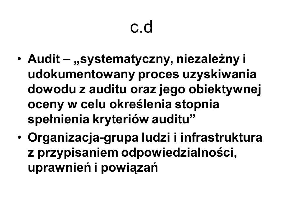 c.d Audit – systematyczny, niezależny i udokumentowany proces uzyskiwania dowodu z auditu oraz jego obiektywnej oceny w celu określenia stopnia spełni