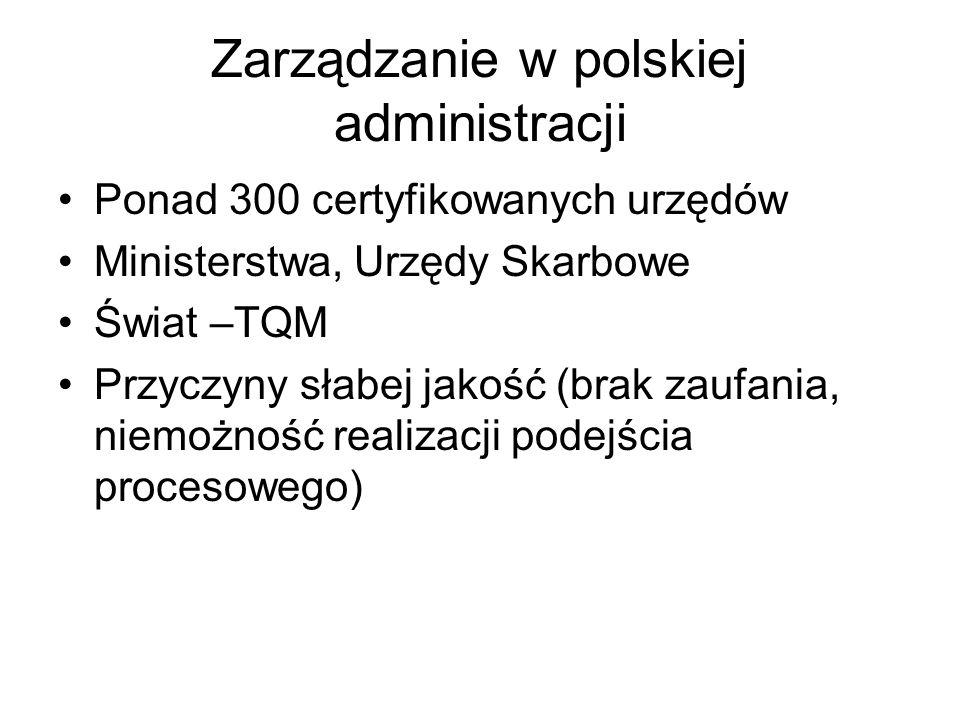 Zarządzanie w polskiej administracji Ponad 300 certyfikowanych urzędów Ministerstwa, Urzędy Skarbowe Świat –TQM Przyczyny słabej jakość (brak zaufania