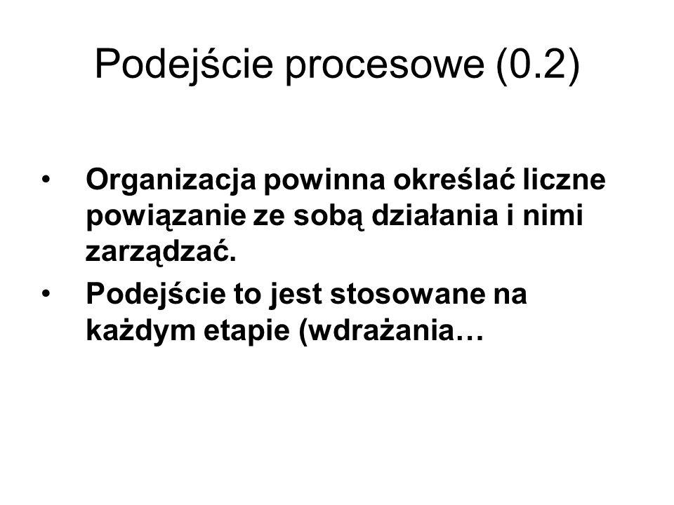 Podejście procesowe (0.2) Organizacja powinna określać liczne powiązanie ze sobą działania i nimi zarządzać. Podejście to jest stosowane na każdym eta