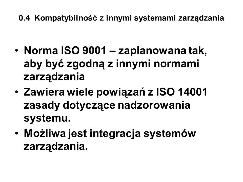 0.4 Kompatybilność z innymi systemami zarządzania Norma ISO 9001 – zaplanowana tak, aby być zgodną z innymi normami zarządzania Zawiera wiele powiązań