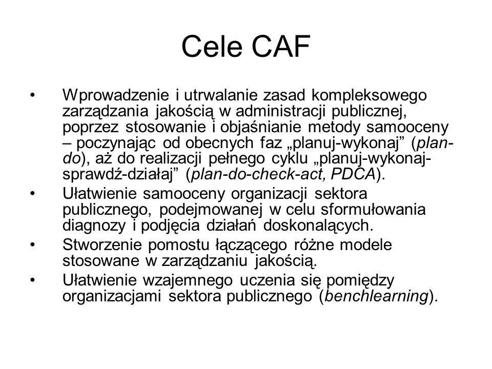 Cele CAF Wprowadzenie i utrwalanie zasad kompleksowego zarządzania jakością w administracji publicznej, poprzez stosowanie i objaśnianie metody samooc