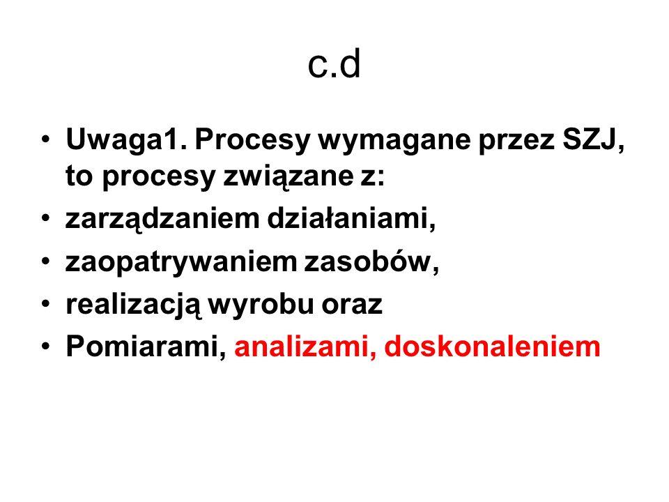 c.d Uwaga1. Procesy wymagane przez SZJ, to procesy związane z: zarządzaniem działaniami, zaopatrywaniem zasobów, realizacją wyrobu oraz Pomiarami, ana