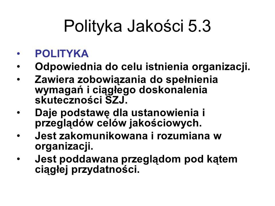 Polityka Jakości 5.3 POLITYKA Odpowiednia do celu istnienia organizacji. Zawiera zobowiązania do spełnienia wymagań i ciągłego doskonalenia skutecznoś