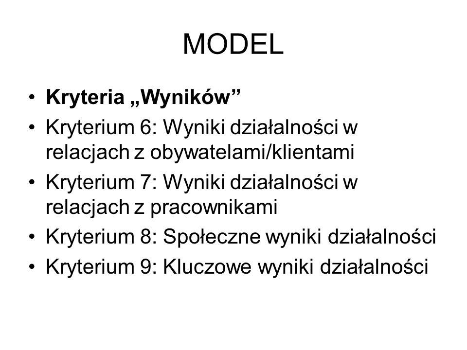 MODEL Kryteria Wyników Kryterium 6: Wyniki działalności w relacjach z obywatelami/klientami Kryterium 7: Wyniki działalności w relacjach z pracownikam