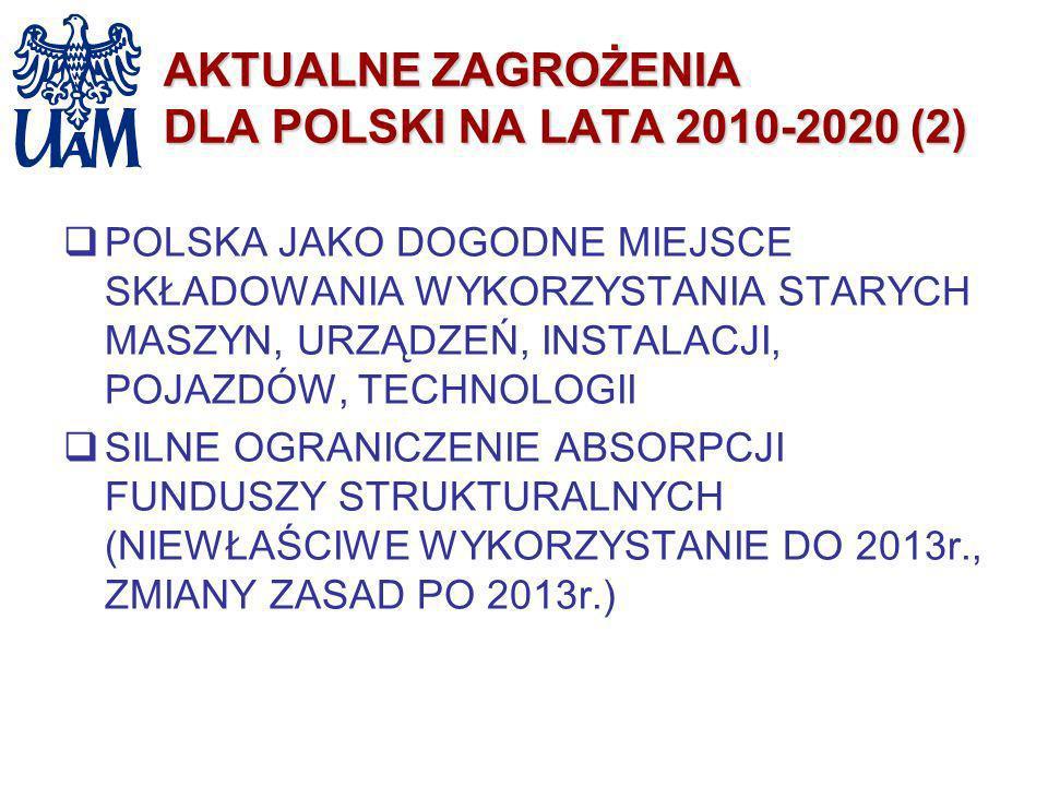 AKTUALNE ZAGROŻENIA DLA POLSKI NA LATA 2010-2020 (2) POLSKA JAKO DOGODNE MIEJSCE SKŁADOWANIA WYKORZYSTANIA STARYCH MASZYN, URZĄDZEŃ, INSTALACJI, POJAZ
