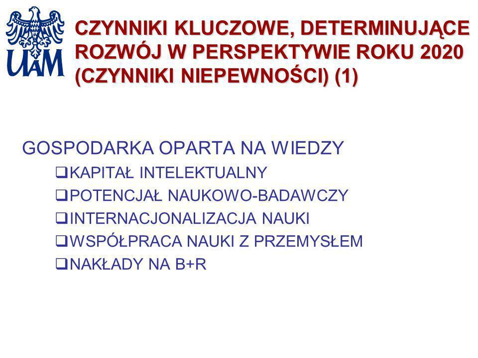 CZYNNIKI KLUCZOWE, DETERMINUJĄCE ROZWÓJ W PERSPEKTYWIE ROKU 2020 (CZYNNIKI NIEPEWNOŚCI) (1) GOSPODARKA OPARTA NA WIEDZY KAPITAŁ INTELEKTUALNY POTENCJA