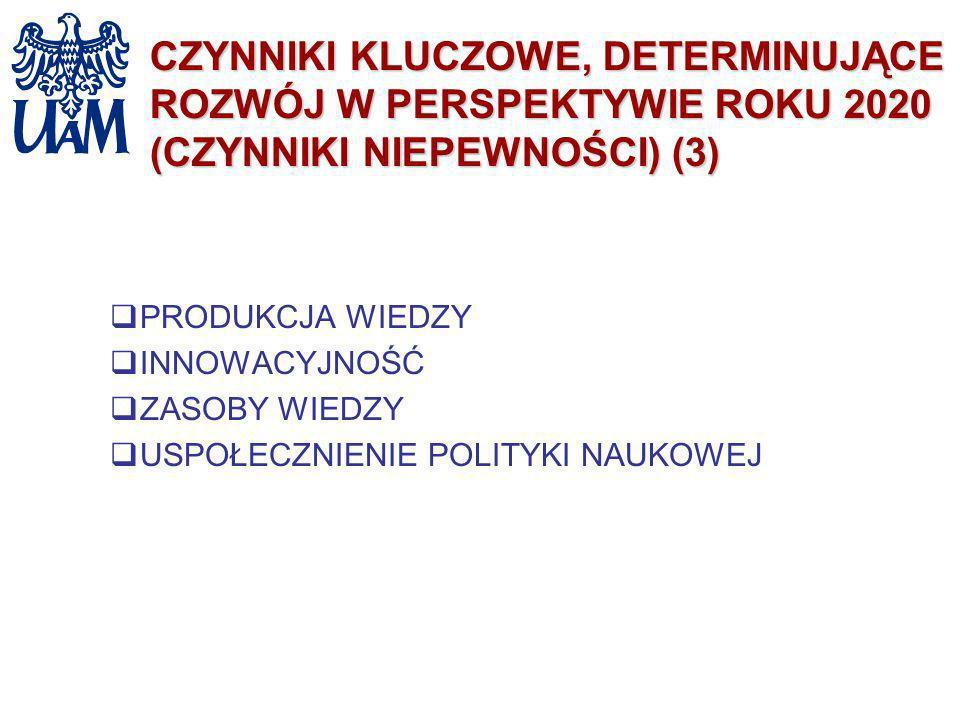CZYNNIKI KLUCZOWE, DETERMINUJĄCE ROZWÓJ W PERSPEKTYWIE ROKU 2020 (CZYNNIKI NIEPEWNOŚCI) (3) PRODUKCJA WIEDZY INNOWACYJNOŚĆ ZASOBY WIEDZY USPOŁECZNIENI