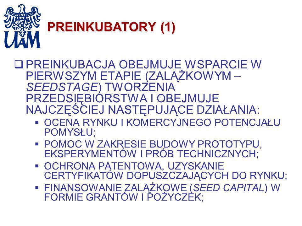 PREINKUBATORY (1) PREINKUBACJA OBEJMUJE WSPARCIE W PIERWSZYM ETAPIE (ZALĄŻKOWYM – SEEDSTAGE) TWORZENIA PRZEDSIĘBIORSTWA I OBEJMUJE NAJCZĘŚCIEJ NASTĘPU