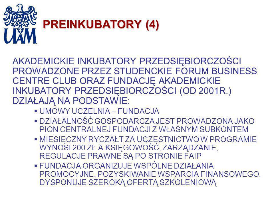 PREINKUBATORY (4) AKADEMICKIE INKUBATORY PRZEDSIĘBIORCZOŚCI PROWADZONE PRZEZ STUDENCKIE FORUM BUSINESS CENTRE CLUB ORAZ FUNDACJĘ AKADEMICKIE INKUBATOR