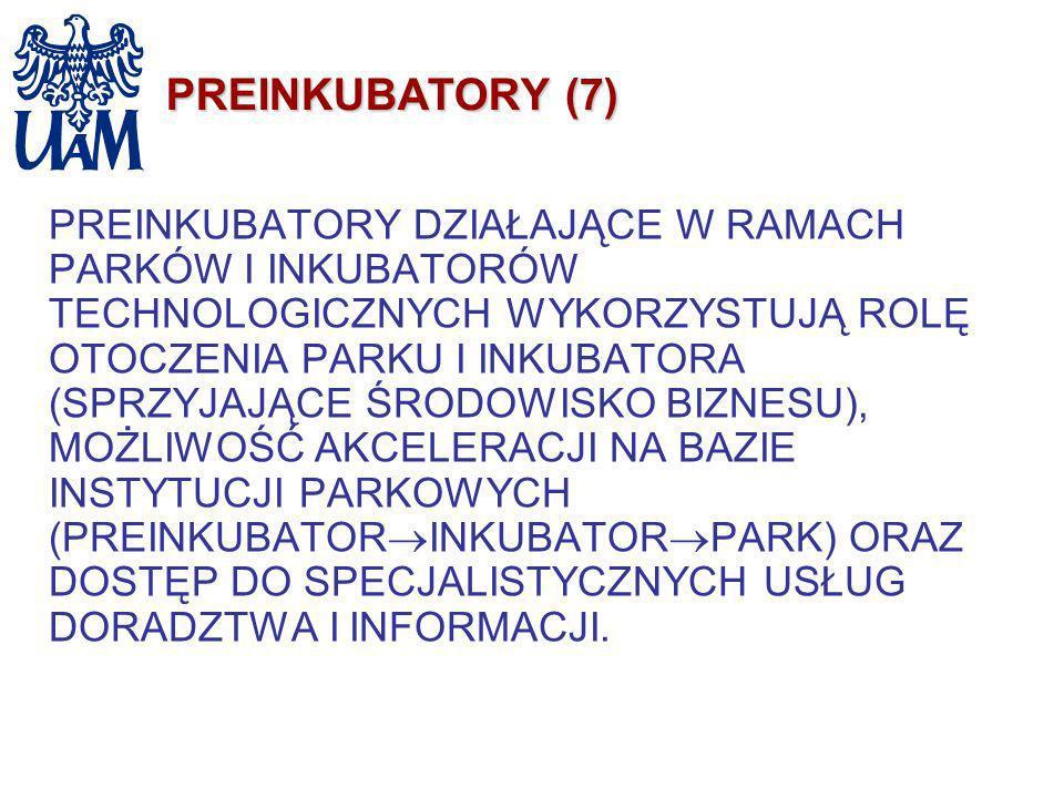 PREINKUBATORY (7) PREINKUBATORY DZIAŁAJĄCE W RAMACH PARKÓW I INKUBATORÓW TECHNOLOGICZNYCH WYKORZYSTUJĄ ROLĘ OTOCZENIA PARKU I INKUBATORA (SPRZYJAJĄCE