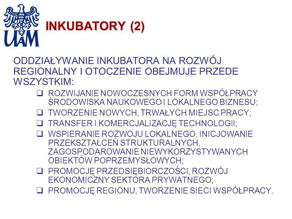 INKUBATORY (2) ODDZIAŁYWANIE INKUBATORA NA ROZWÓJ REGIONALNY I OTOCZENIE OBEJMUJE PRZEDE WSZYSTKIM: ROZWIJANIE NOWOCZESNYCH FORM WSPÓŁPRACY ŚRODOWISKA
