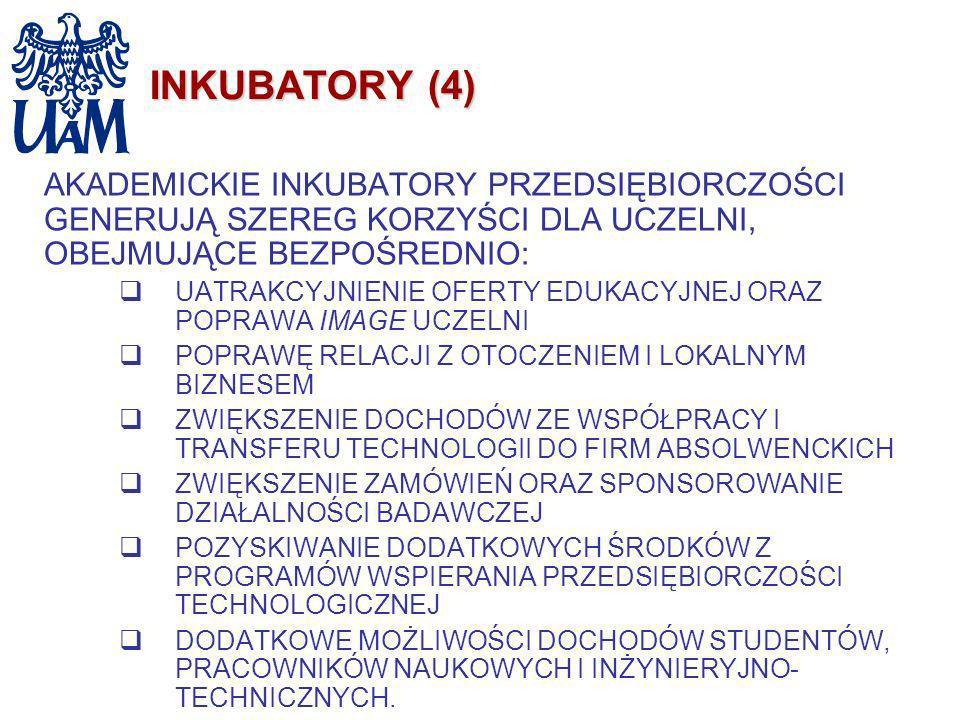 INKUBATORY (4) AKADEMICKIE INKUBATORY PRZEDSIĘBIORCZOŚCI GENERUJĄ SZEREG KORZYŚCI DLA UCZELNI, OBEJMUJĄCE BEZPOŚREDNIO: UATRAKCYJNIENIE OFERTY EDUKACY