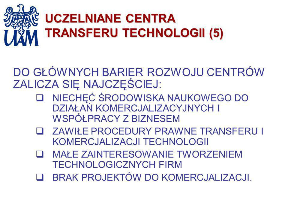 UCZELNIANE CENTRA TRANSFERU TECHNOLOGII (5) DO GŁÓWNYCH BARIER ROZWOJU CENTRÓW ZALICZA SIĘ NAJCZĘŚCIEJ: NIECHĘĆ ŚRODOWISKA NAUKOWEGO DO DZIAŁAŃ KOMERC