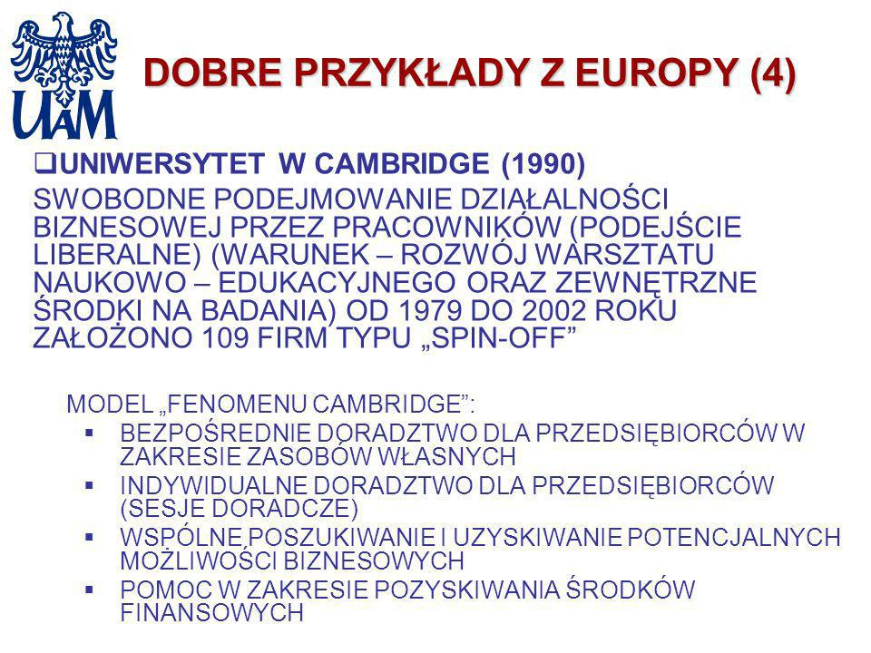 DOBRE PRZYKŁADY Z EUROPY (4) UNIWERSYTET W CAMBRIDGE (1990) SWOBODNE PODEJMOWANIE DZIAŁALNOŚCI BIZNESOWEJ PRZEZ PRACOWNIKÓW (PODEJŚCIE LIBERALNE) (WAR