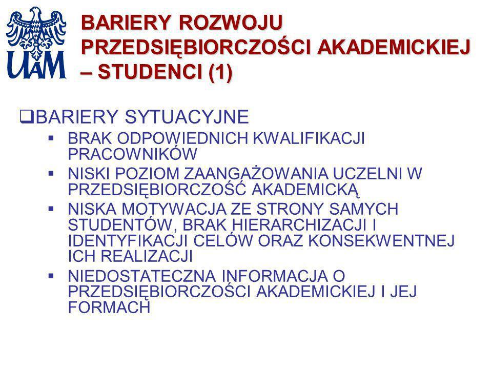 BARIERY ROZWOJU PRZEDSIĘBIORCZOŚCI AKADEMICKIEJ – STUDENCI (1) BARIERY SYTUACYJNE BRAK ODPOWIEDNICH KWALIFIKACJI PRACOWNIKÓW NISKI POZIOM ZAANGAŻOWANI