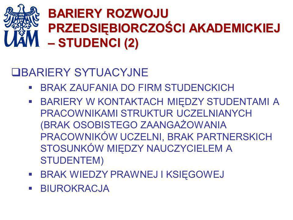 BARIERY ROZWOJU PRZEDSIĘBIORCZOŚCI AKADEMICKIEJ – STUDENCI (2) BARIERY SYTUACYJNE BRAK ZAUFANIA DO FIRM STUDENCKICH BARIERY W KONTAKTACH MIĘDZY STUDEN