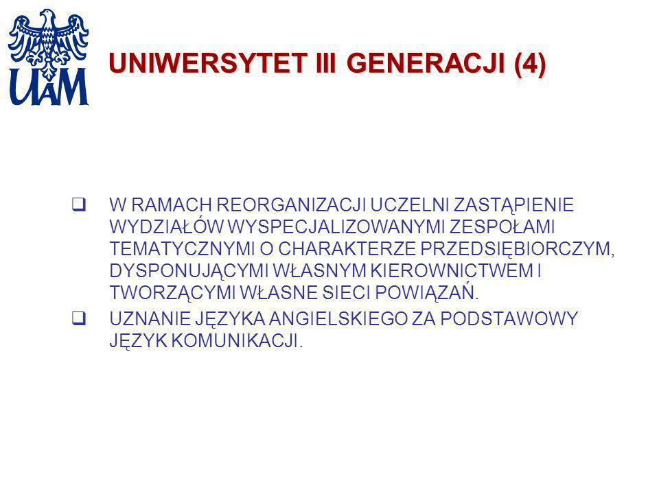 UNIWERSYTET III GENERACJI (4) W RAMACH REORGANIZACJI UCZELNI ZASTĄPIENIE WYDZIAŁÓW WYSPECJALIZOWANYMI ZESPOŁAMI TEMATYCZNYMI O CHARAKTERZE PRZEDSIĘBIO