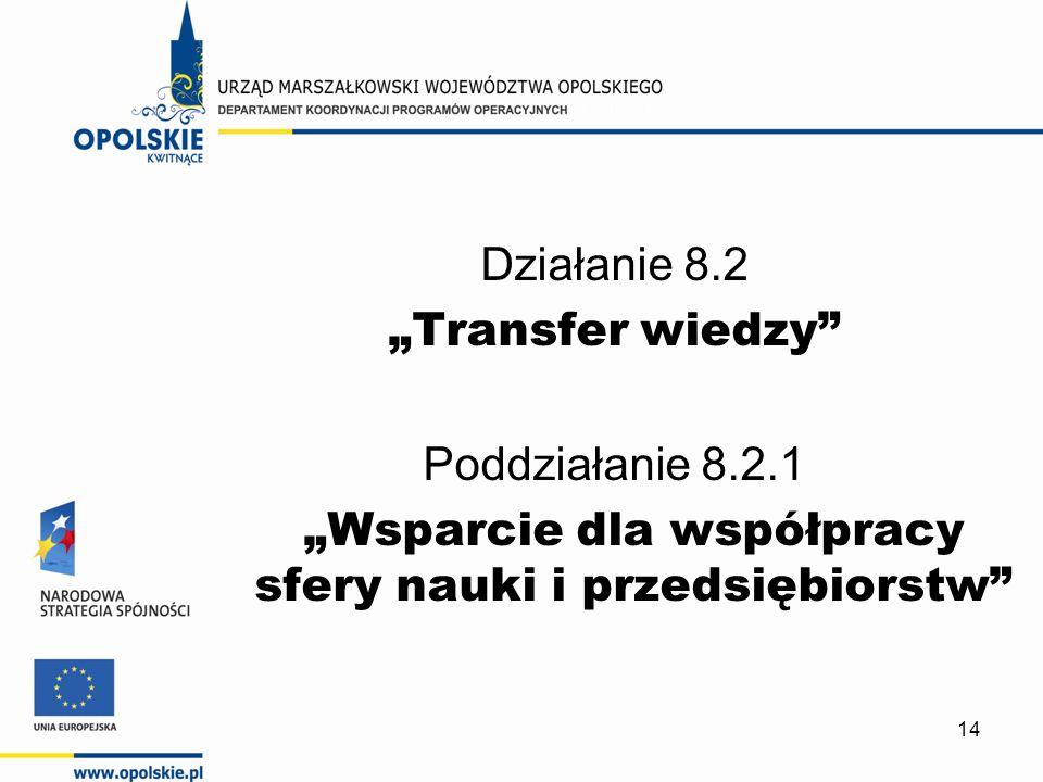 14 Działanie 8.2 Transfer wiedzy Poddziałanie 8.2.1 Wsparcie dla współpracy sfery nauki i przedsiębiorstw
