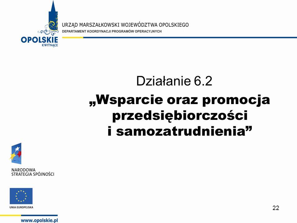 22 Działanie 6.2 Wsparcie oraz promocja przedsiębiorczości i samozatrudnienia