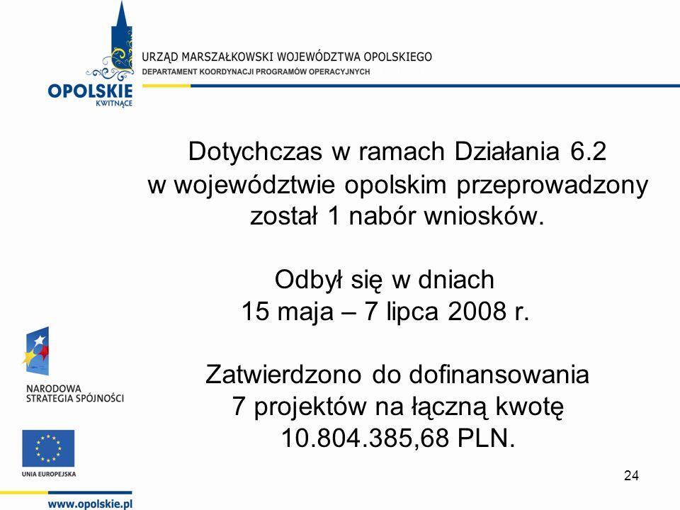 24 Dotychczas w ramach Działania 6.2 w województwie opolskim przeprowadzony został 1 nabór wniosków. Odbył się w dniach 15 maja – 7 lipca 2008 r. Zatw