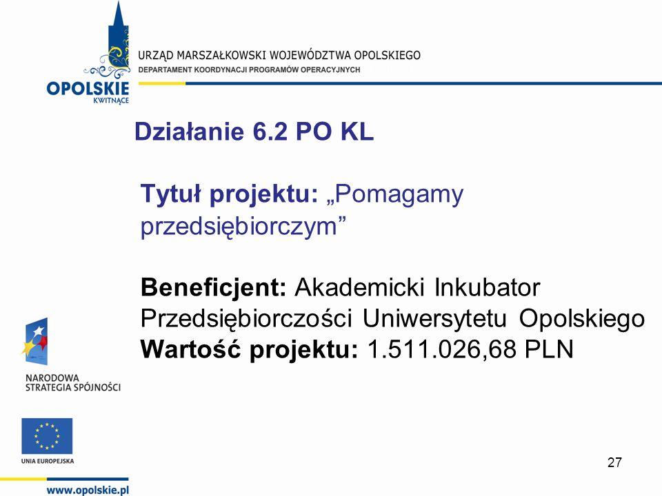 27 Tytuł projektu: Pomagamy przedsiębiorczym Beneficjent: Akademicki Inkubator Przedsiębiorczości Uniwersytetu Opolskiego Wartość projektu: 1.511.026,68 PLN Działanie 6.2 PO KL