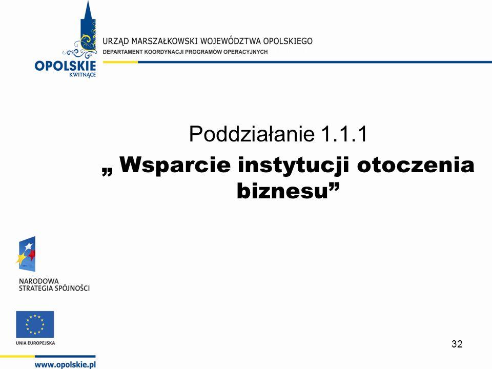 32 Poddziałanie 1.1.1 Wsparcie instytucji otoczenia biznesu