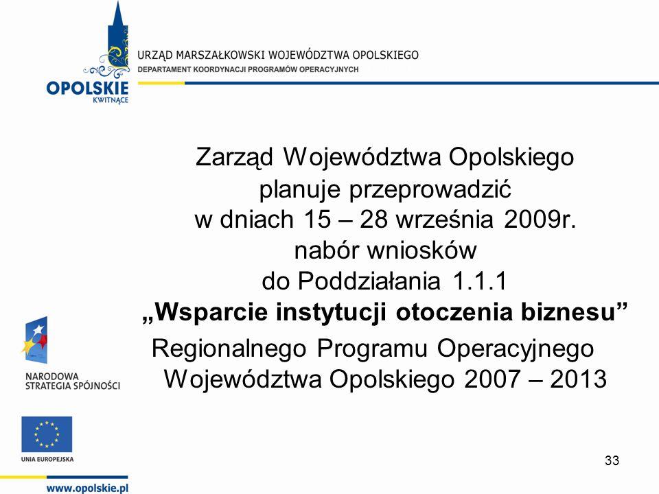33 Zarząd Województwa Opolskiego planuje przeprowadzić w dniach 15 – 28 września 2009r. nabór wniosków do Poddziałania 1.1.1 Wsparcie instytucji otocz