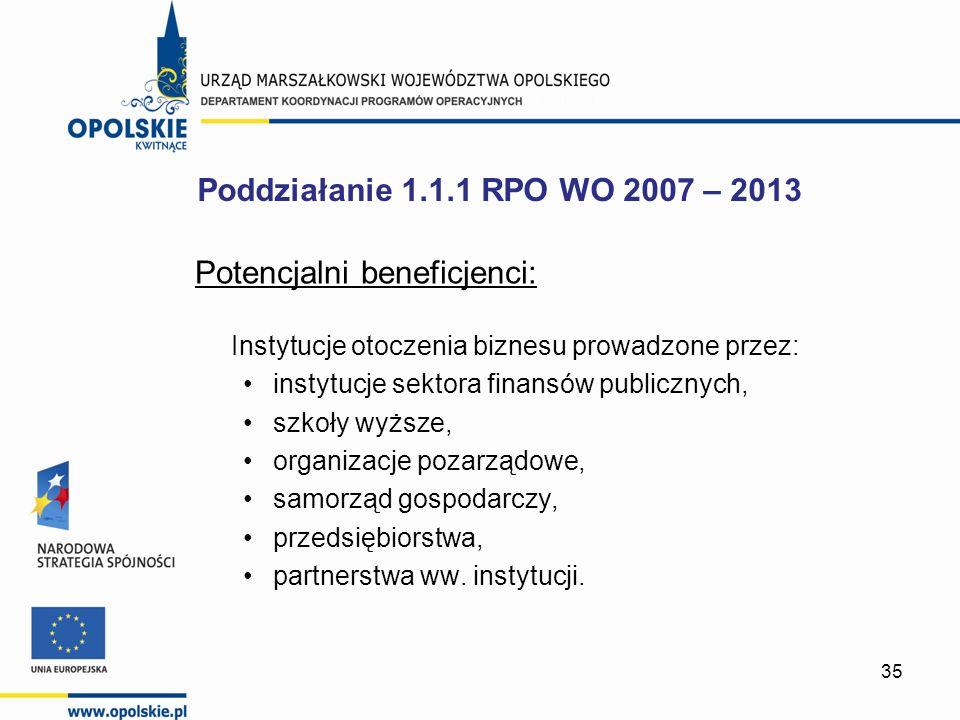 35 Potencjalni beneficjenci: Instytucje otoczenia biznesu prowadzone przez: instytucje sektora finansów publicznych, szkoły wyższe, organizacje pozarz