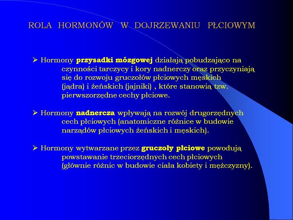 ROLA HORMONÓW W DOJRZEWANIU PŁCIOWYM Hormony przysadki mózgowej działają pobudzająco na czynności tarczycy i kory nadnerczy oraz przyczyniają się do r