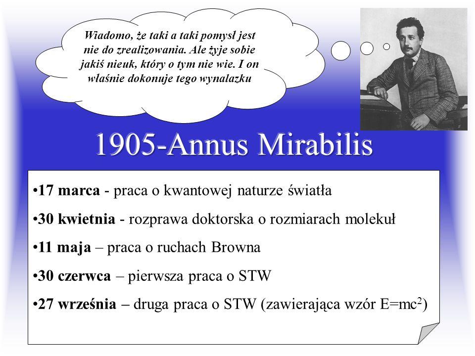 1.Setna rocznica Annus Mirabilis 1905 2.Pięćdziesiąta rocznica śmierci Alberta Einsteina 3.Okazja do popularyzacji fizyki w społeczeństwie