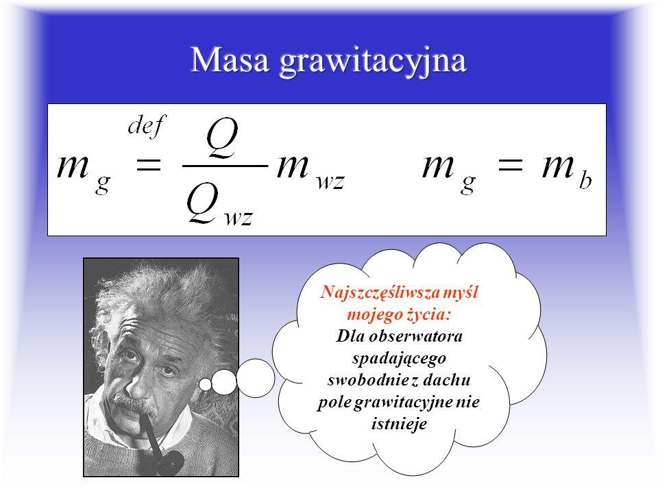 STW: masa bezwładna jest wielkością tensorową, gdyż przyśpieszenie i siła (w ogólności) nie mają tego samego kierunku. Wartość masy bezwładnej zależy