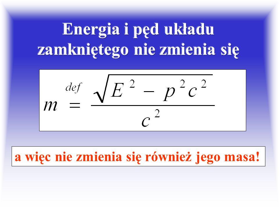 Masa układu zamkniętego jest stała Uwaga! W STW masy układu nie można obliczać jako sumę mas składników układu, bo masa nie jest addytywna