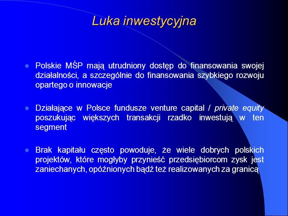 Luka inwestycyjna Polskie MŚP mają utrudniony dostęp do finansowania swojej działalności, a szczególnie do finansowania szybkiego rozwoju opartego o innowacje Działające w Polsce fundusze venture capital / private equity poszukując większych transakcji rzadko inwestują w ten segment Brak kapitału często powoduje, że wiele dobrych polskich projektów, które mogłyby przynieść przedsiębiorcom zysk jest zaniechanych, opóźnionych bądź też realizowanych za granicą