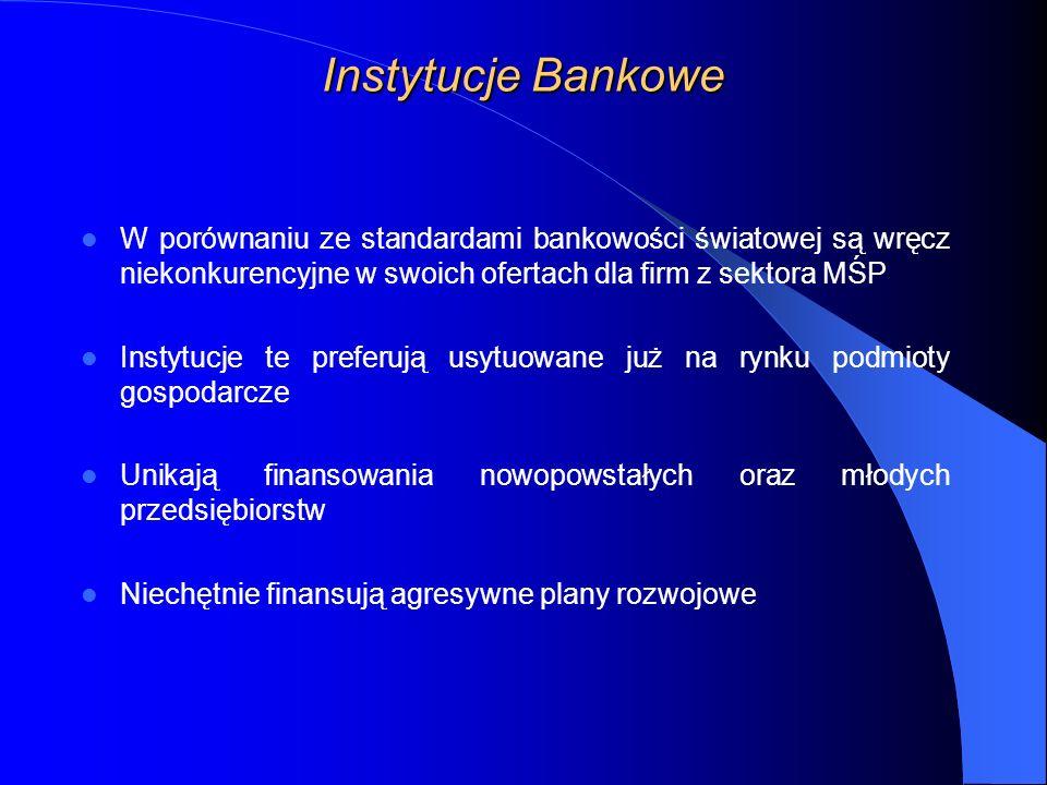 Instytucje Bankowe W porównaniu ze standardami bankowości światowej są wręcz niekonkurencyjne w swoich ofertach dla firm z sektora MŚP Instytucje te preferują usytuowane już na rynku podmioty gospodarcze Unikają finansowania nowopowstałych oraz młodych przedsiębiorstw Niechętnie finansują agresywne plany rozwojowe