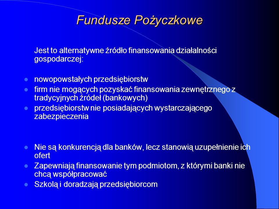 Fundusze Pożyczkowe Jest to alternatywne źródło finansowania działalności gospodarczej: nowopowstałych przedsiębiorstw firm nie mogących pozyskać finansowania zewnętrznego z tradycyjnych źródeł (bankowych) przedsiębiorstw nie posiadających wystarczającego zabezpieczenia Nie są konkurencją dla banków, lecz stanowią uzupełnienie ich ofert Zapewniają finansowanie tym podmiotom, z którymi banki nie chcą współpracować Szkolą i doradzają przedsiębiorcom