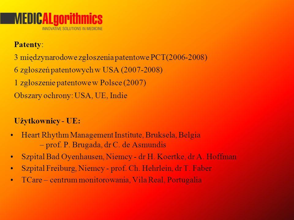 Patenty: 3 międzynarodowe zgłoszenia patentowe PCT(2006-2008) 6 zgłoszeń patentowych w USA (2007-2008) 1 zgłoszenie patentowe w Polsce (2007) Obszary
