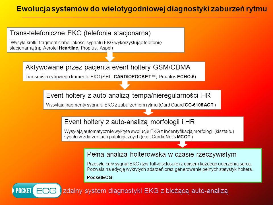 PocketECG zdalny system diagnostyki EKG z bieżącą auto-analizą Event holtery z auto-analizą tempa/nieregularności HR Wysyłają fragmenty sygnału EKG z