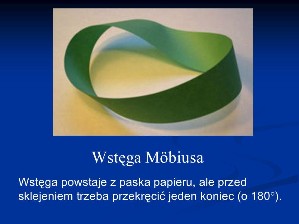 Wstęga Möbiusa Wstęga powstaje z paska papieru, ale przed s klejeniem trzeba przekręcić jeden koniec (o 180°).