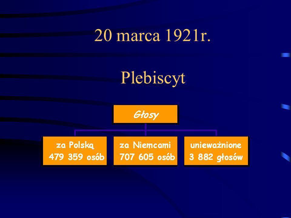 20 marca 1921r. Plebiscyt