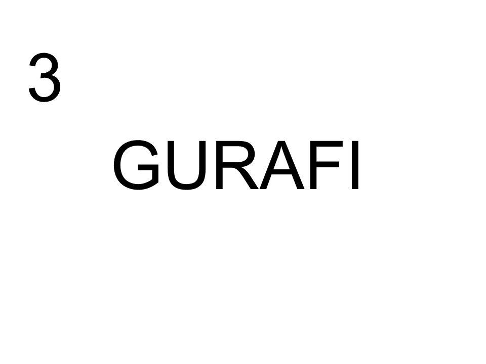 GURAFI 3